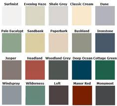 Colorbond Touch Up Paint Colorbond Roofs Colorbond Fences